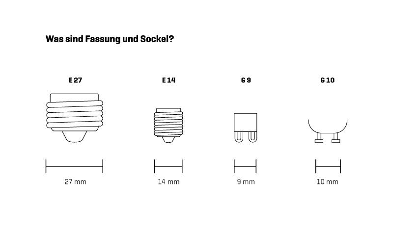 Fassund und Sockel
